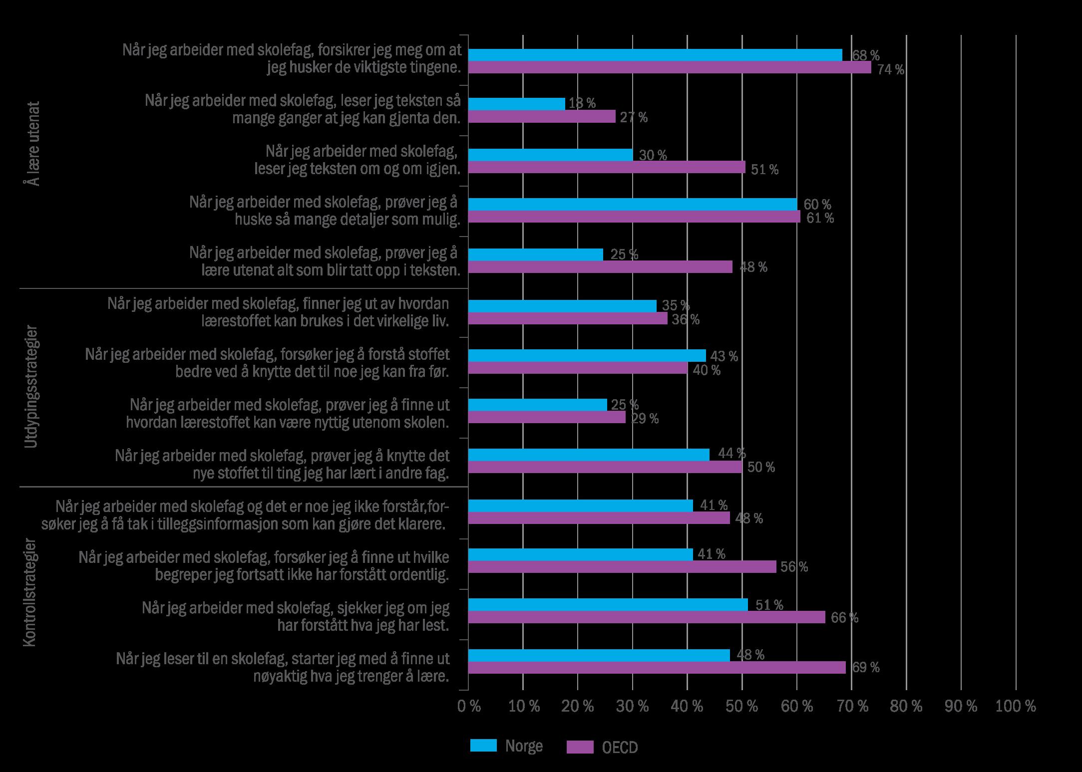 figur-8-3-laerere-i-grunnskolen-som-ikke-oppfyller-et-fremtidig-kompetansekrav-om-minimum-30-eller-60-studiepoeng-fordelt-pa-fag-og-trinn-antall