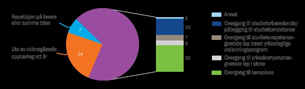 Figur_7.9