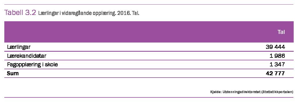 måleenheter liter tabell